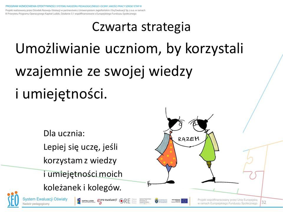 Czwarta strategia Umożliwianie uczniom, by korzystali wzajemnie ze swojej wiedzy i umiejętności. Dla ucznia: Lepiej się uczę, jeśli korzystam z wiedzy