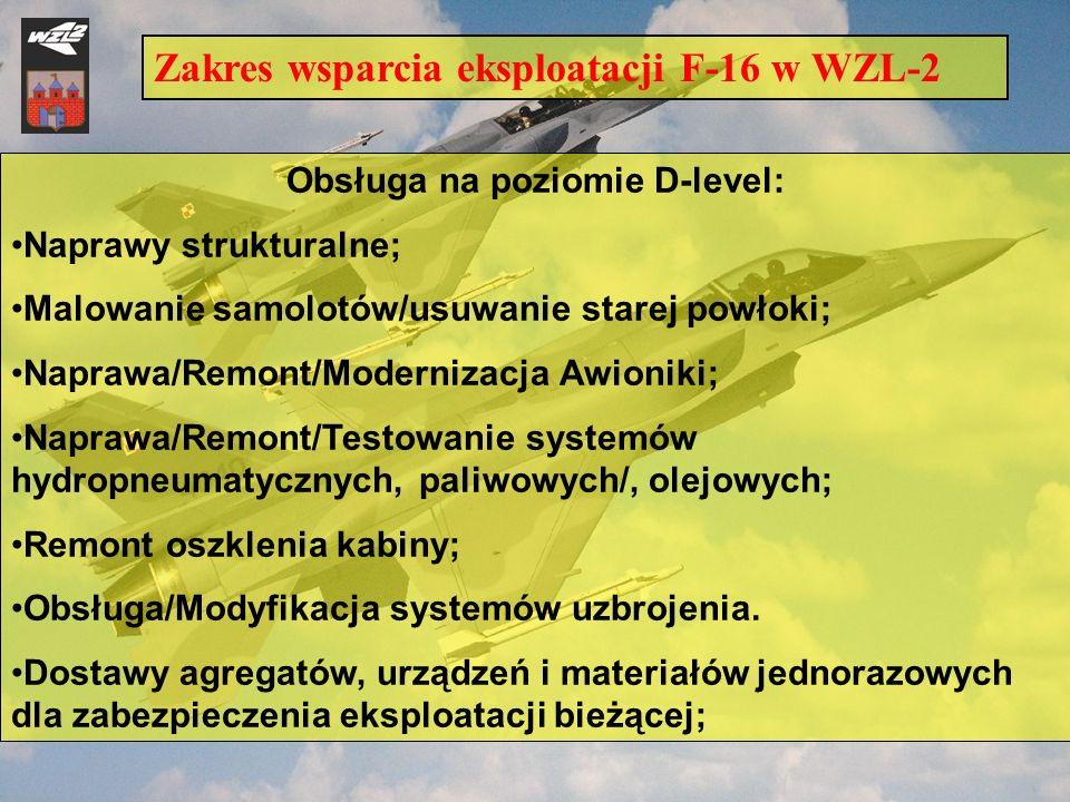 Zakres wsparcia eksploatacji F-16 w WZL-2 Obsługa na poziomie D-level: Naprawy strukturalne; Malowanie samolotów/usuwanie starej powłoki; Naprawa/Remo