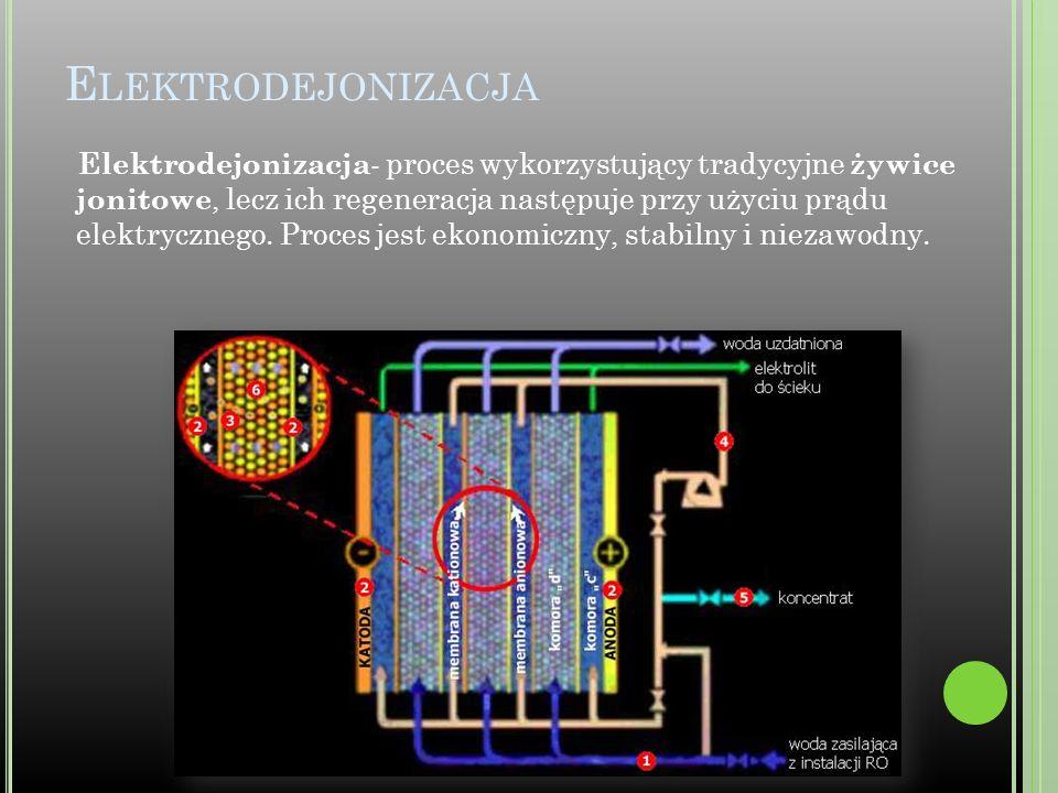 E LEKTRODEJONIZACJA Elektrodejonizacja - proces wykorzystujący tradycyjne żywice jonitowe, lecz ich regeneracja następuje przy użyciu prądu elektryczn