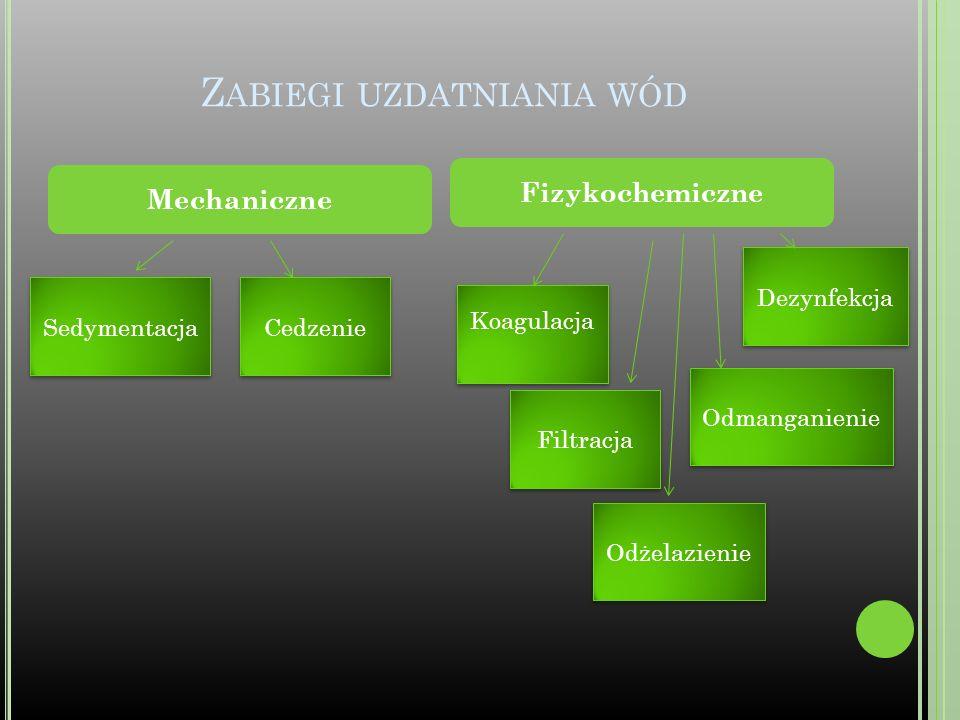 U LTRAFILTRACJA Średnica porów membran ultrafiltracyjnych gwarantuje usuwanie z wody wszelkich koloidów i w 100% wirusów, bakterii i organicznych związków wielkocząsteczkowych.