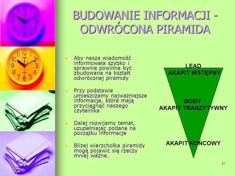 17 BUDOWANIE INFORMACJI - ODWRÓCONA PIRAMIDA Aby nasza wiadomość informowała szybko i sprawnie powinna być zbudowana na kształt odwróconej piramidy Ab
