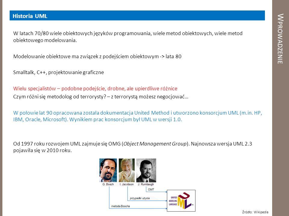 W PROWADZENIE Historia UML W latach 70/80 wiele obiektowych języków programowania, wiele metod obiektowych, wiele metod obiektowego modelowania. Model