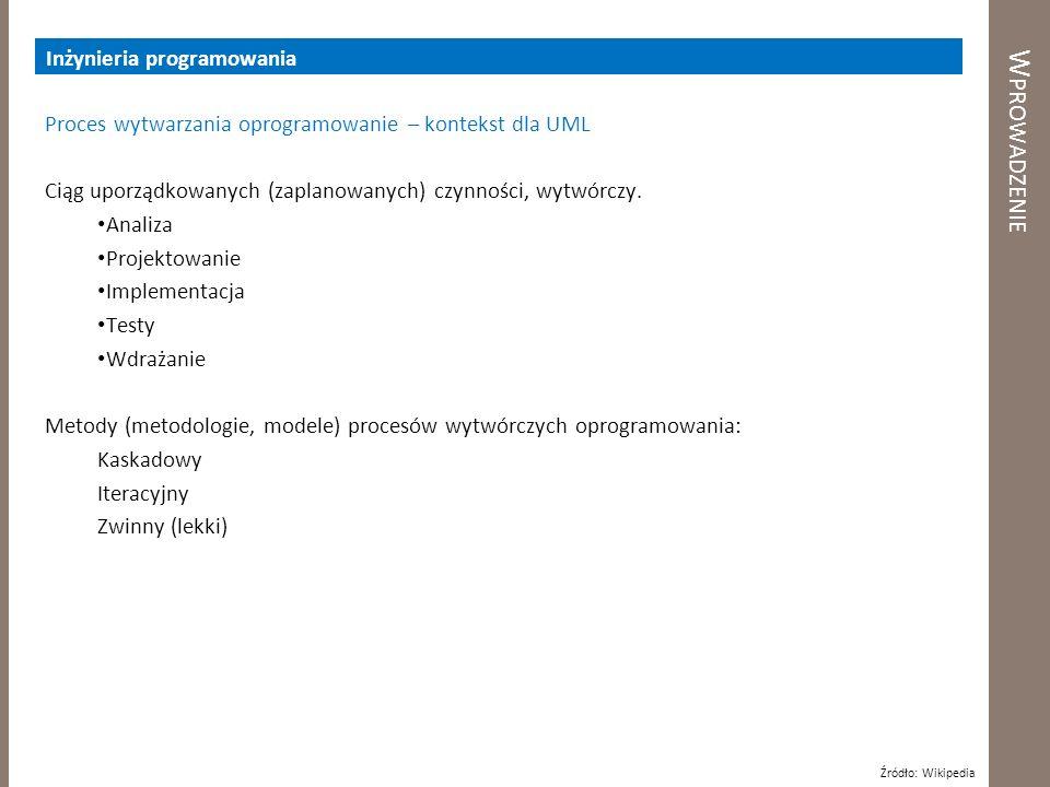 W PROWADZENIE Inżynieria programowania Proces wytwarzania oprogramowanie – kontekst dla UML Ciąg uporządkowanych (zaplanowanych) czynności, wytwórczy.