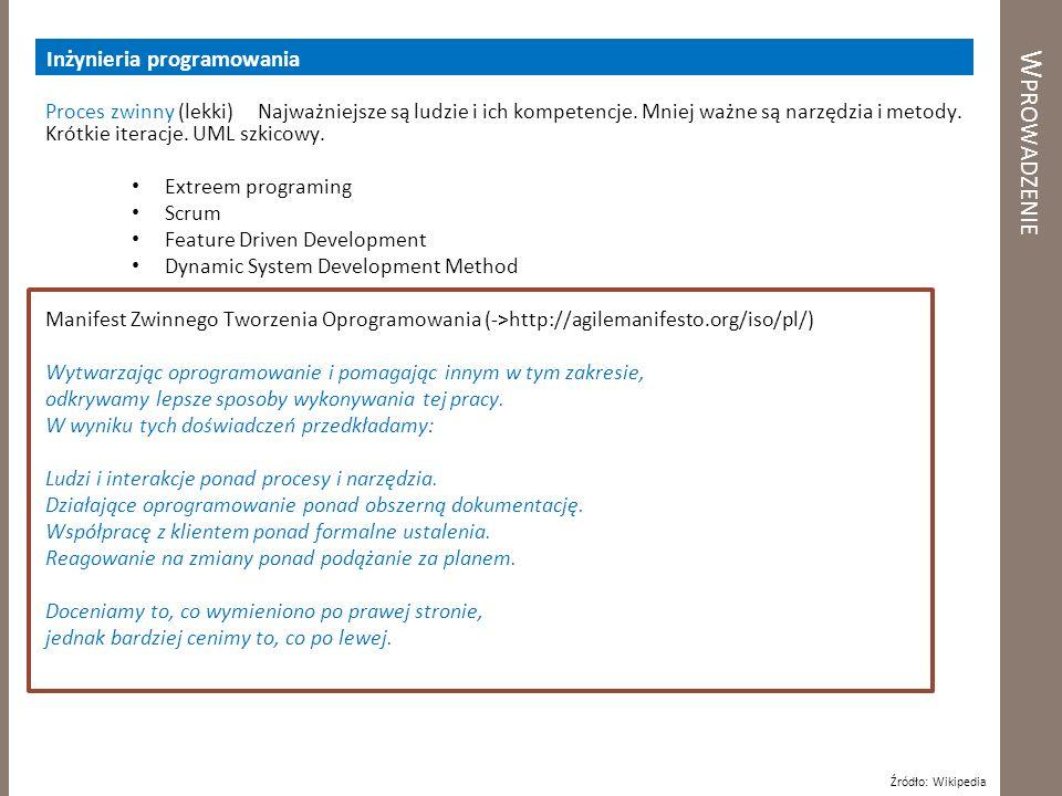 W PROWADZENIE Inżynieria programowania Proces zwinny (lekki) Najważniejsze są ludzie i ich kompetencje. Mniej ważne są narzędzia i metody. Krótkie ite