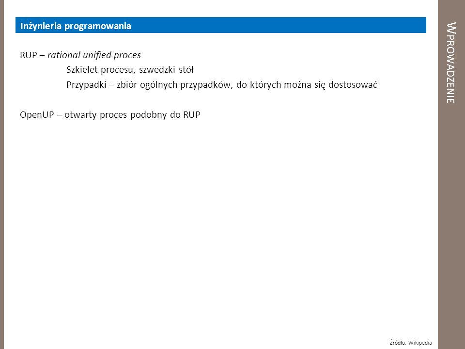 W PROWADZENIE Inżynieria programowania Źródło: Wikipedia RUP – rational unified proces Szkielet procesu, szwedzki stół Przypadki – zbiór ogólnych przy