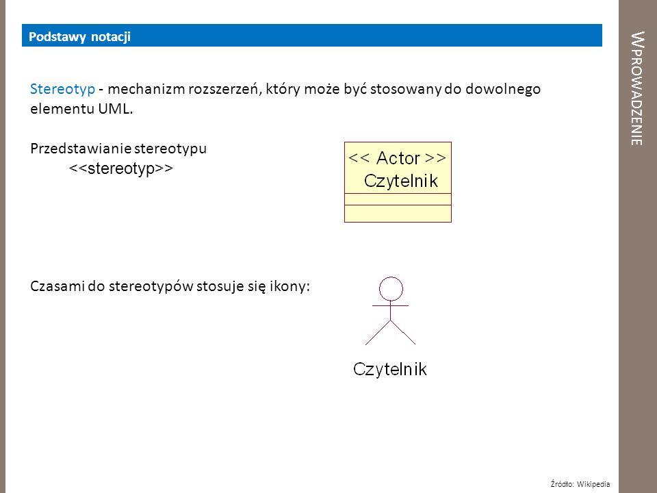 W PROWADZENIE Podstawy notacji Źródło: Wikipedia Stereotyp - mechanizm rozszerzeń, który może być stosowany do dowolnego elementu UML. Przedstawianie