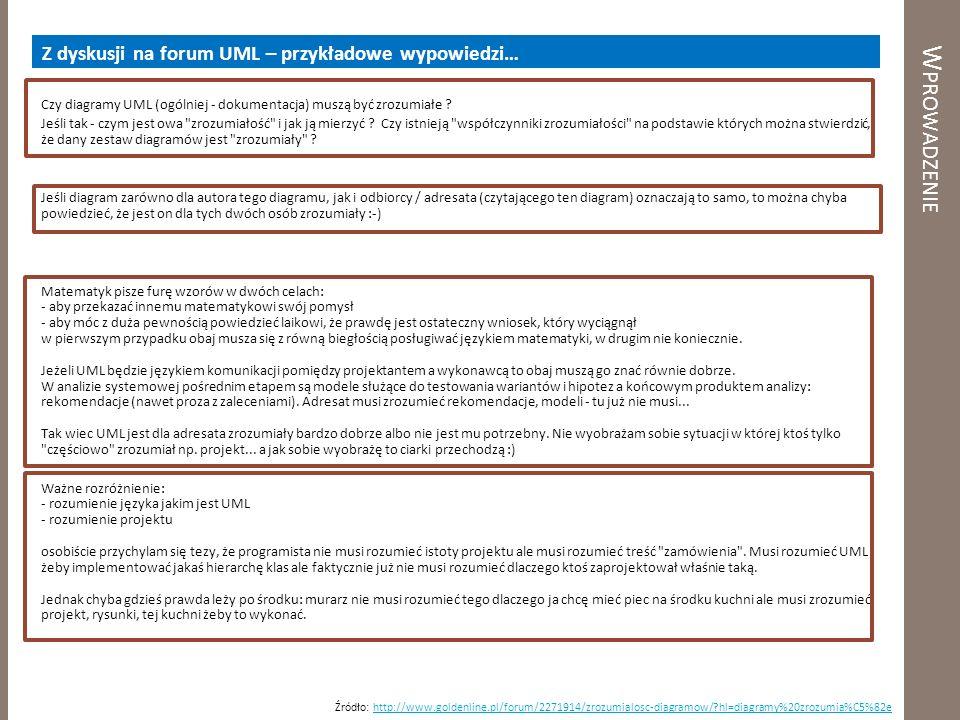 W PROWADZENIE Z dyskusji na forum UML – przykładowe wypowiedzi… Czy diagramy UML (ogólniej - dokumentacja) muszą być zrozumiałe ? Jeśli tak - czym jes