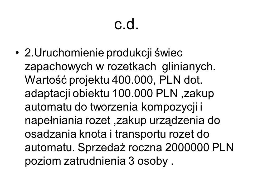 c.d. 2.Uruchomienie produkcji świec zapachowych w rozetkach glinianych. Wartość projektu 400.000, PLN dot. adaptacji obiektu 100.000 PLN,zakup automat