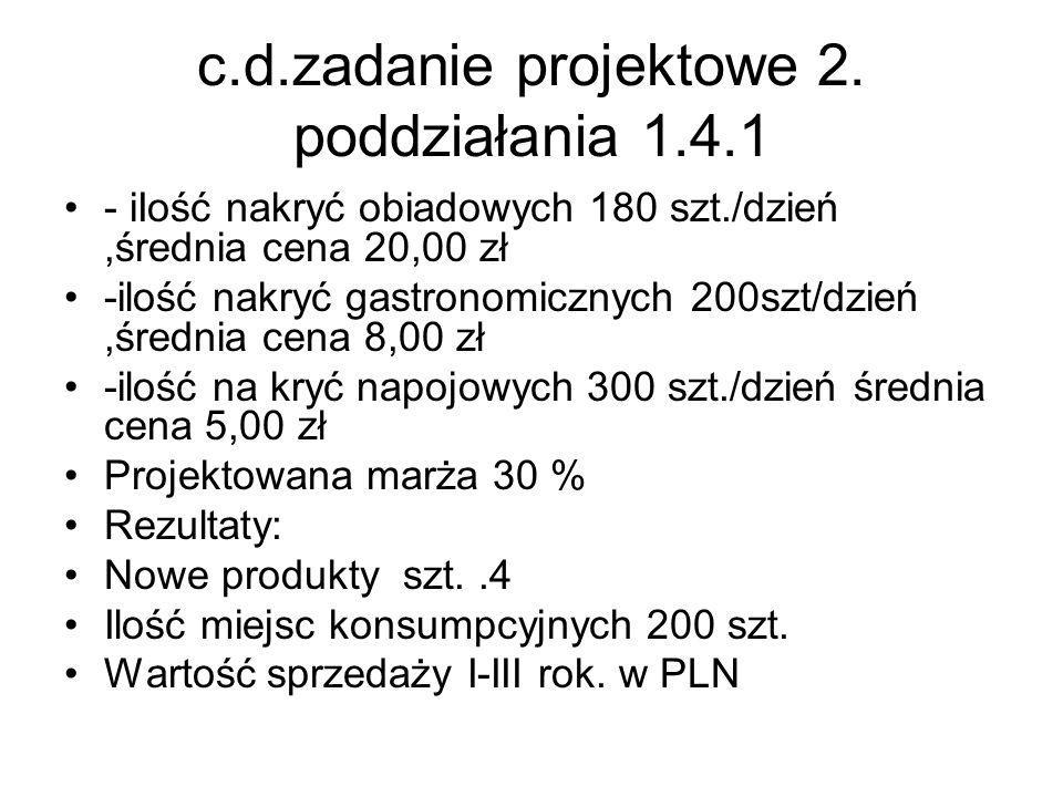 c.d.zadanie projektowe 2. poddziałania 1.4.1 - iIość nakryć obiadowych 180 szt./dzień,średnia cena 20,00 zł -ilość nakryć gastronomicznych 200szt/dzie