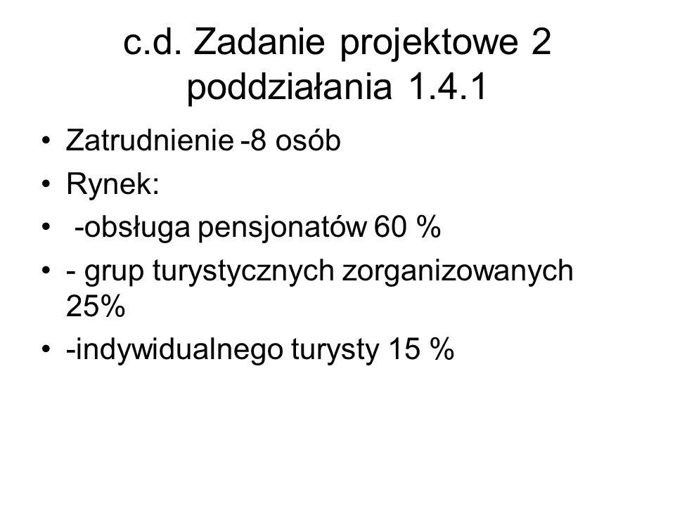 c.d. Zadanie projektowe 2 poddziałania 1.4.1 Zatrudnienie -8 osób Rynek: -obsługa pensjonatów 60 % - grup turystycznych zorganizowanych 25% -indywidua