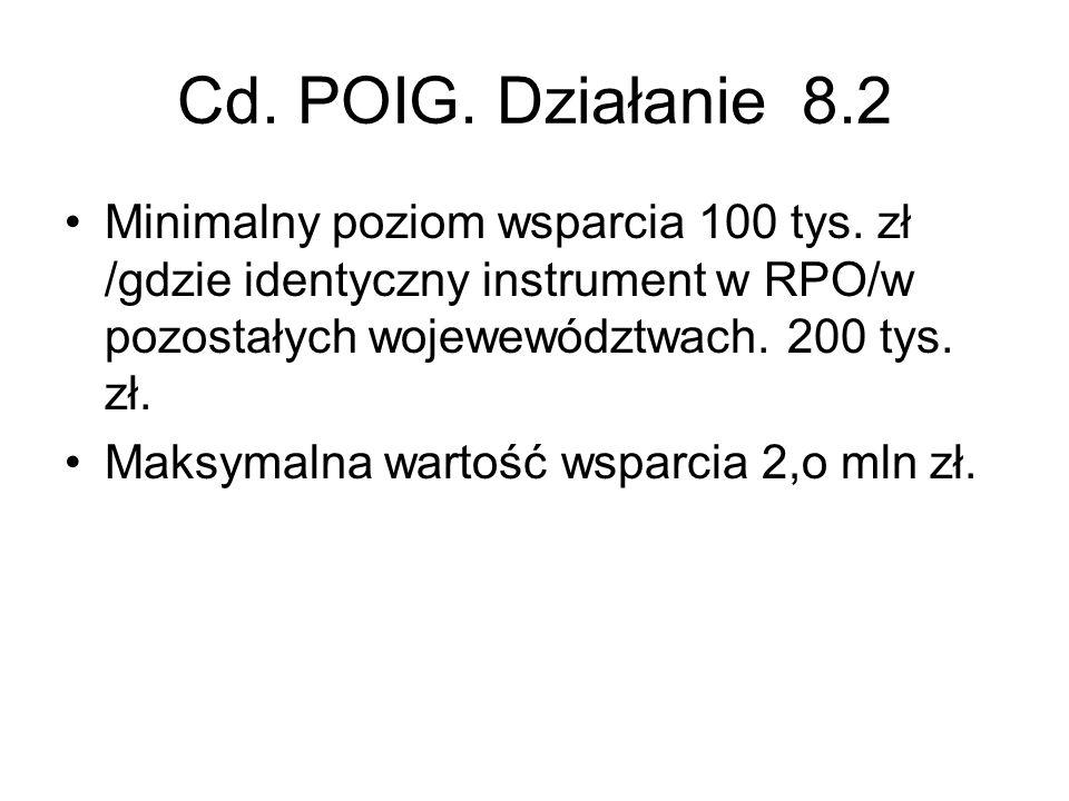 Cd. POIG. Działanie 8.2 Minimalny poziom wsparcia 100 tys. zł /gdzie identyczny instrument w RPO/w pozostałych wojewewództwach. 200 tys. zł. Maksymaln