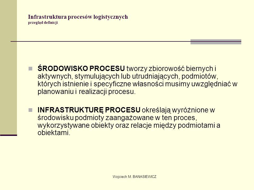 Wojciech M. BANASIEWICZ Infrastruktura procesów logistycznych przegląd definicji ŚRODOWISKO PROCESU tworzy zbiorowość biernych i aktywnych, stymulując