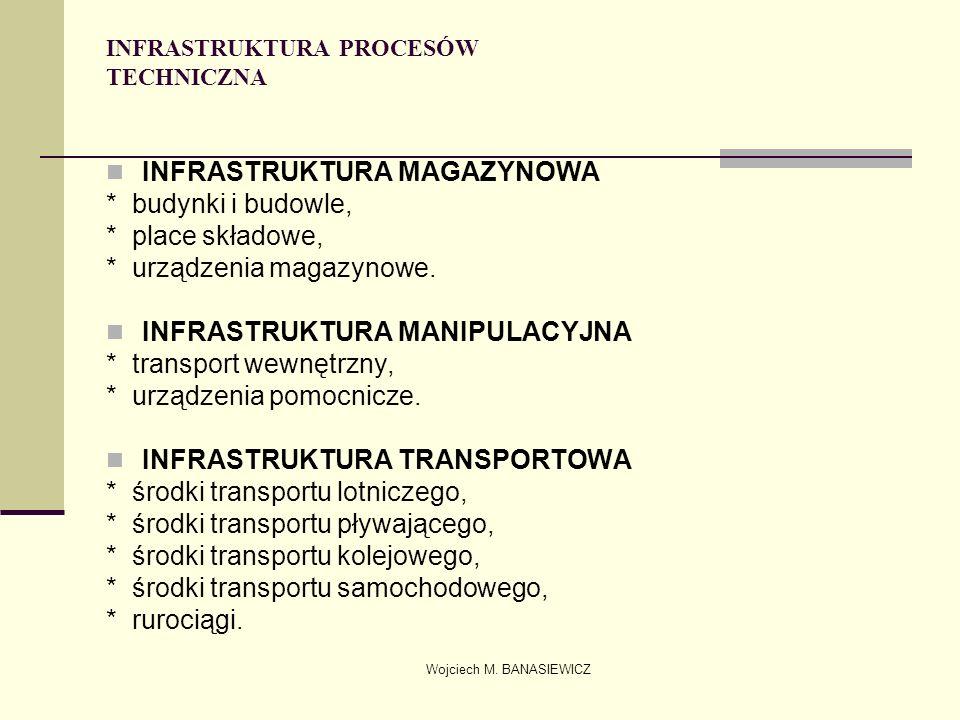 Wojciech M. BANASIEWICZ INFRASTRUKTURA PROCESÓW TECHNICZNA INFRASTRUKTURA MAGAZYNOWA * budynki i budowle, * place składowe, * urządzenia magazynowe. I