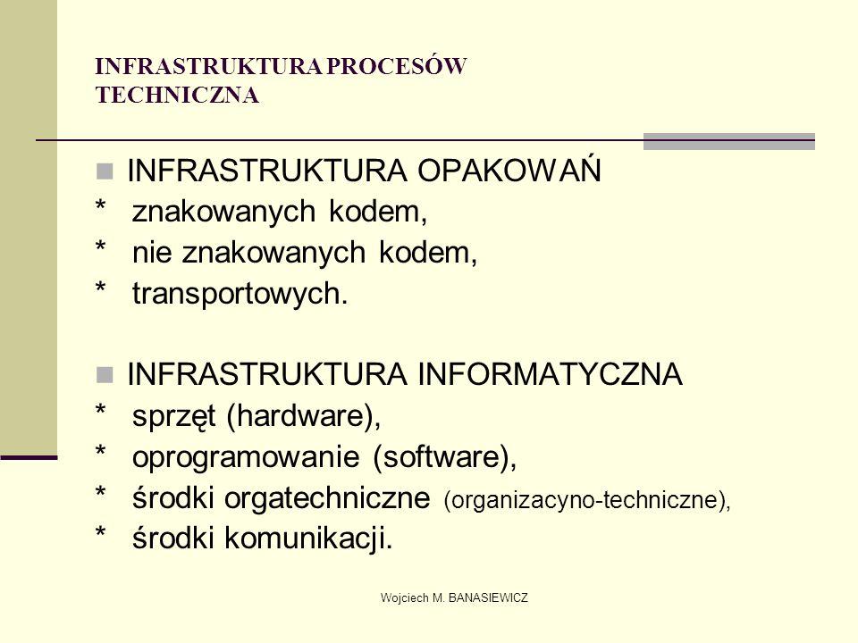 Wojciech M. BANASIEWICZ INFRASTRUKTURA PROCESÓW TECHNICZNA INFRASTRUKTURA OPAKOWAŃ * znakowanych kodem, * nie znakowanych kodem, * transportowych. INF