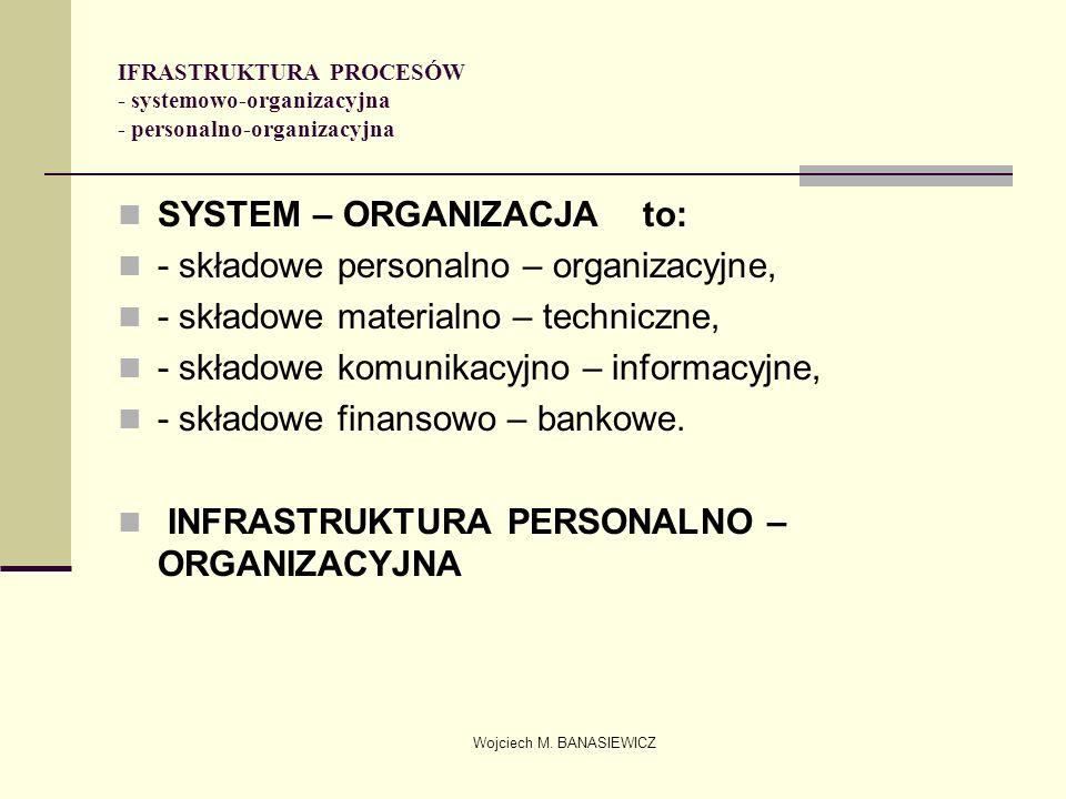 Wojciech M. BANASIEWICZ IFRASTRUKTURA PROCESÓW - systemowo-organizacyjna - personalno-organizacyjna SYSTEM – ORGANIZACJA to: - składowe personalno – o