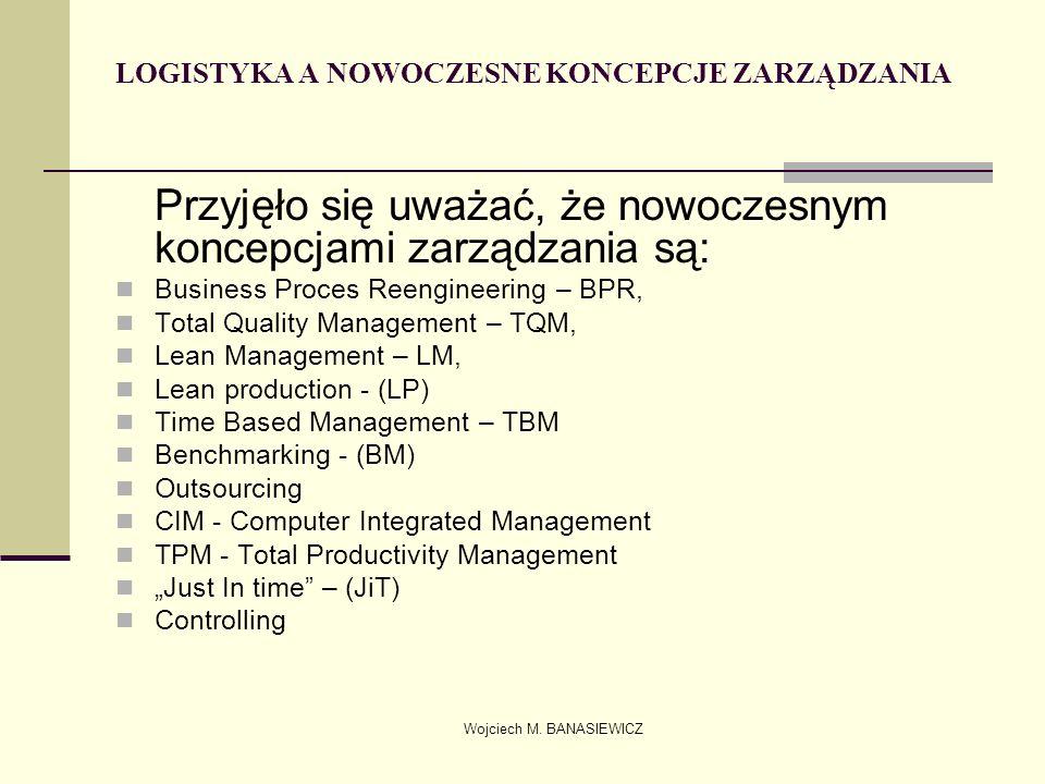 Wojciech M. BANASIEWICZ LOGISTYKA A NOWOCZESNE KONCEPCJE ZARZĄDZANIA Przyjęło się uważać, że nowoczesnym koncepcjami zarządzania są: Business Proces R