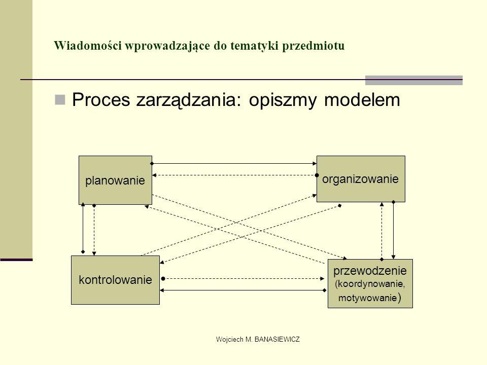 Wojciech M. BANASIEWICZ Wiadomości wprowadzające do tematyki przedmiotu Proces zarządzania: opiszmy modelem planowanie organizowanie przewodzenie (koo