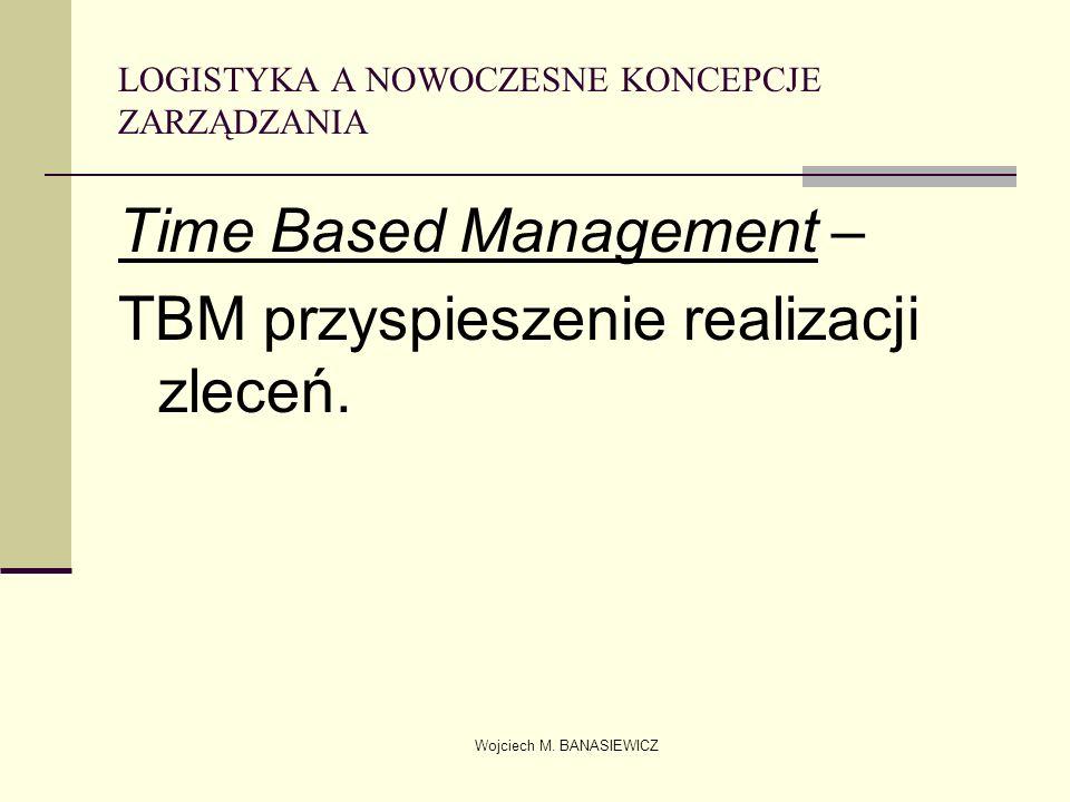 Wojciech M. BANASIEWICZ LOGISTYKA A NOWOCZESNE KONCEPCJE ZARZĄDZANIA Time Based Management – TBM przyspieszenie realizacji zleceń.