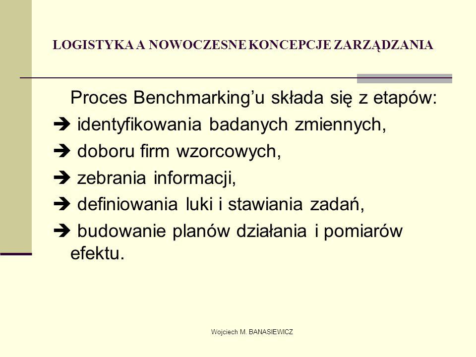 Wojciech M. BANASIEWICZ LOGISTYKA A NOWOCZESNE KONCEPCJE ZARZĄDZANIA Proces Benchmarkingu składa się z etapów: identyfikowania badanych zmiennych, dob