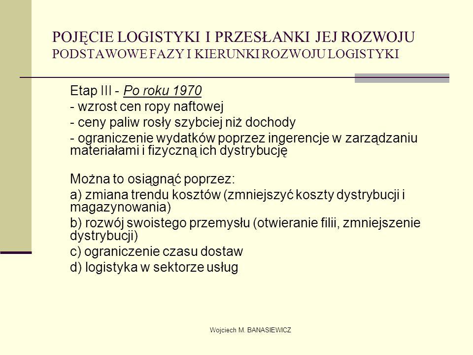 Wojciech M. BANASIEWICZ POJĘCIE LOGISTYKI I PRZESŁANKI JEJ ROZWOJU PODSTAWOWE FAZY I KIERUNKI ROZWOJU LOGISTYKI Etap III - Po roku 1970 - wzrost cen r