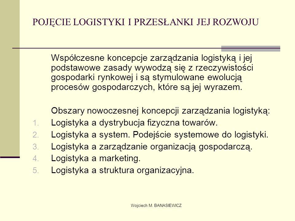Wojciech M. BANASIEWICZ POJĘCIE LOGISTYKI I PRZESŁANKI JEJ ROZWOJU Współczesne koncepcje zarządzania logistyką i jej podstawowe zasady wywodzą się z r