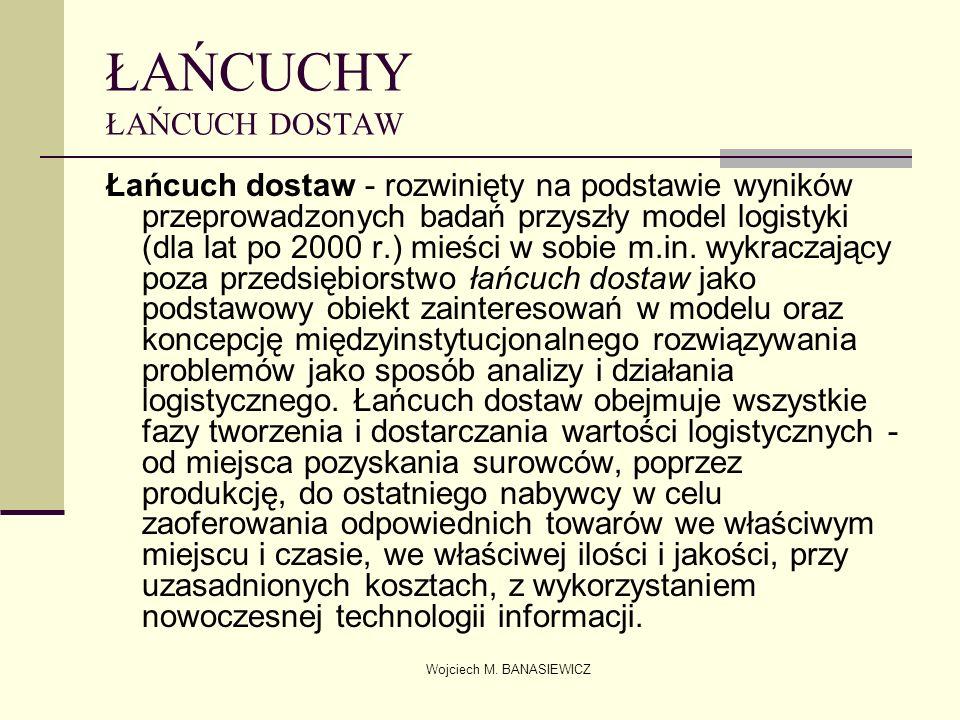 Wojciech M. BANASIEWICZ ŁAŃCUCHY ŁAŃCUCH DOSTAW Łańcuch dostaw - rozwinięty na podstawie wyników przeprowadzonych badań przyszły model logistyki (dla