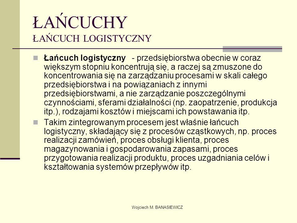 Wojciech M. BANASIEWICZ ŁAŃCUCHY ŁAŃCUCH LOGISTYCZNY Łańcuch logistyczny - przedsiębiorstwa obecnie w coraz większym stopniu koncentrują się, a raczej