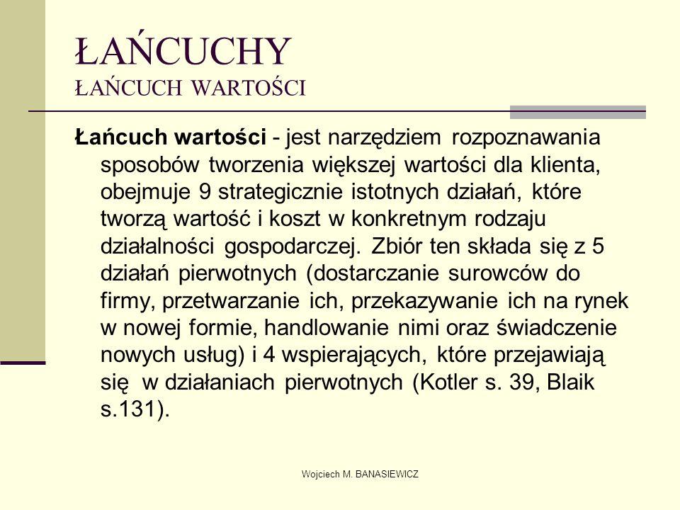 Wojciech M. BANASIEWICZ ŁAŃCUCHY ŁAŃCUCH WARTOŚCI Łańcuch wartości - jest narzędziem rozpoznawania sposobów tworzenia większej wartości dla klienta, o