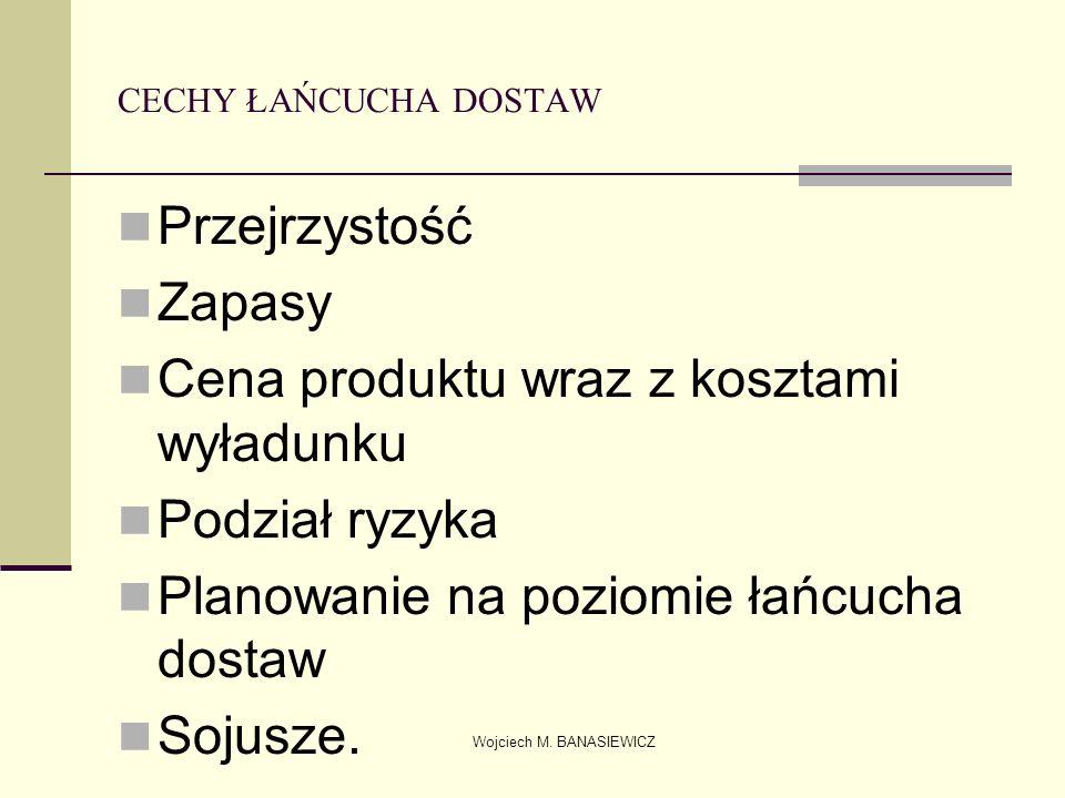 Wojciech M. BANASIEWICZ CECHY ŁAŃCUCHA DOSTAW Przejrzystość Zapasy Cena produktu wraz z kosztami wyładunku Podział ryzyka Planowanie na poziomie łańcu