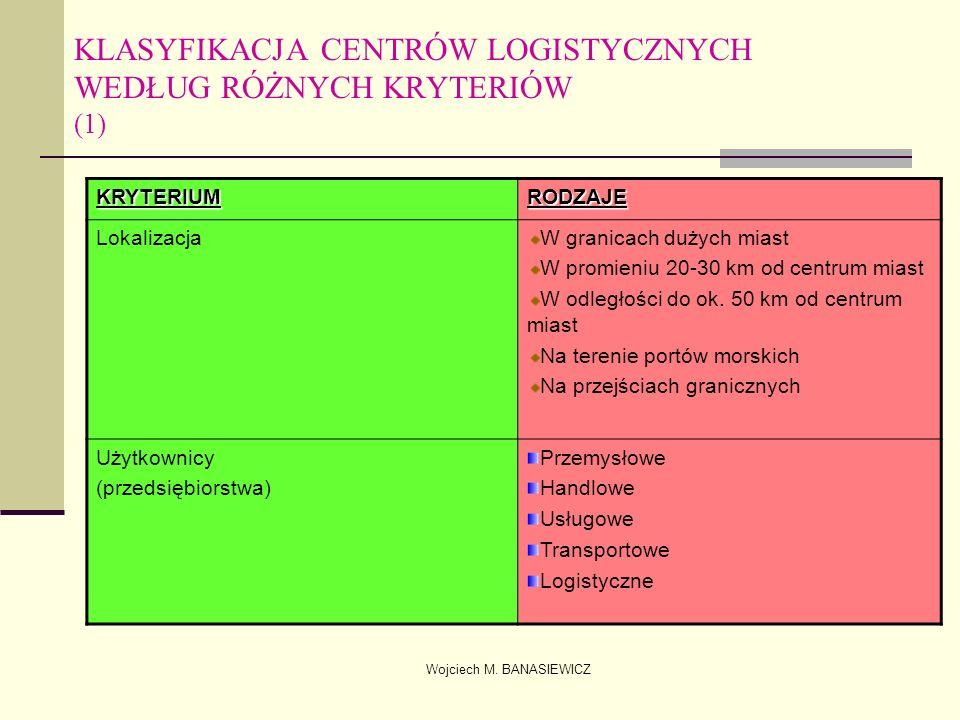 Wojciech M. BANASIEWICZ KLASYFIKACJA CENTRÓW LOGISTYCZNYCH WEDŁUG RÓŻNYCH KRYTERIÓW (1) KRYTERIUMRODZAJE LokalizacjaW granicach dużych miast W promien