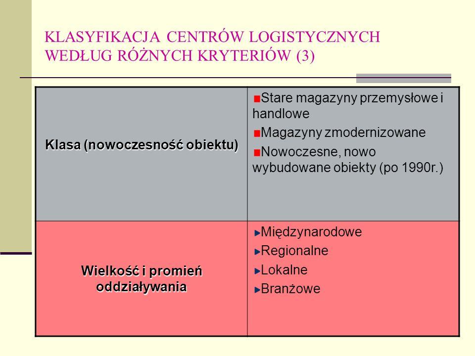 Wojciech M. BANASIEWICZ KLASYFIKACJA CENTRÓW LOGISTYCZNYCH WEDŁUG RÓŻNYCH KRYTERIÓW (3) Klasa (nowoczesność obiektu) Stare magazyny przemysłowe i hand