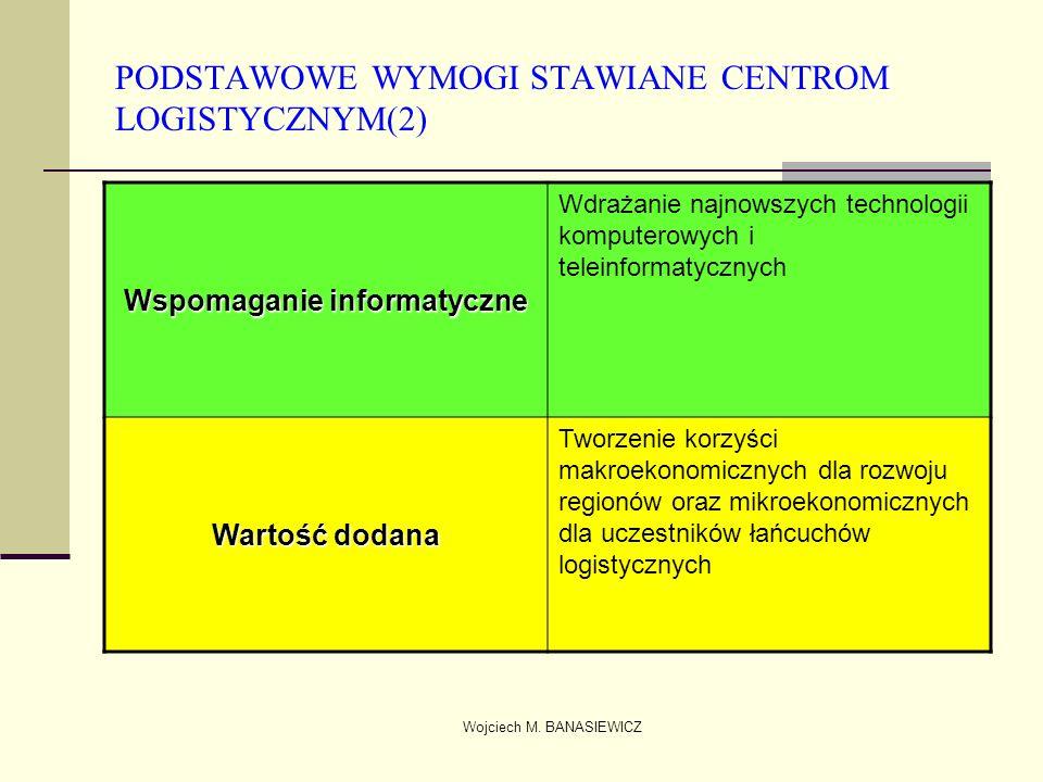 Wojciech M. BANASIEWICZ PODSTAWOWE WYMOGI STAWIANE CENTROM LOGISTYCZNYM(2) Wspomaganie informatyczne Wdrażanie najnowszych technologii komputerowych i