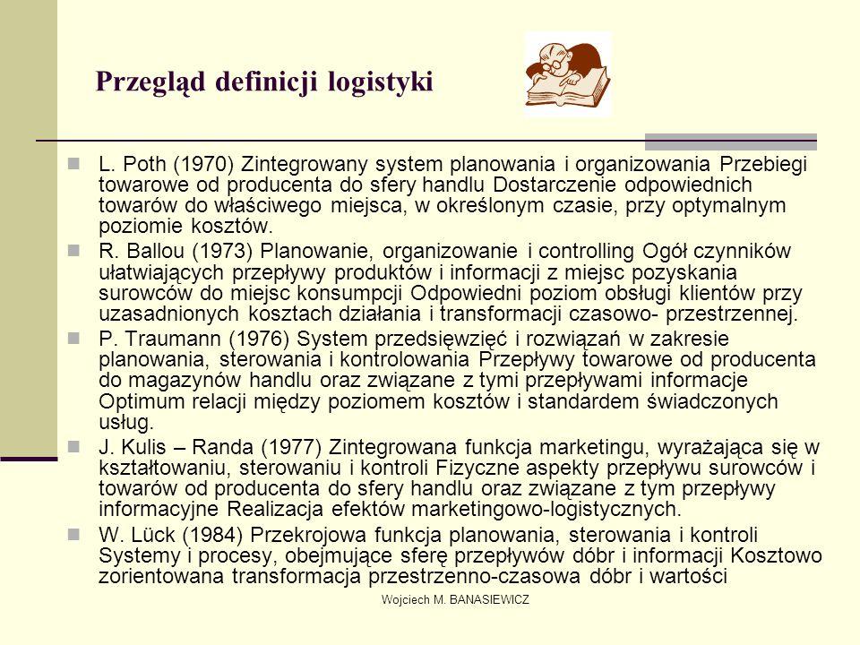 Wojciech M. BANASIEWICZ Przegląd definicji logistyki L. Poth (1970) Zintegrowany system planowania i organizowania Przebiegi towarowe od producenta do