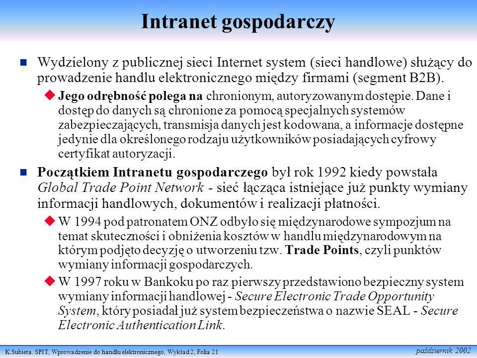 K.Subieta. SPIT, Wprowadzenie do handlu elektronicznego, Wykład 2, Folia 21 październik 2002 Intranet gospodarczy Wydzielony z publicznej sieci Intern