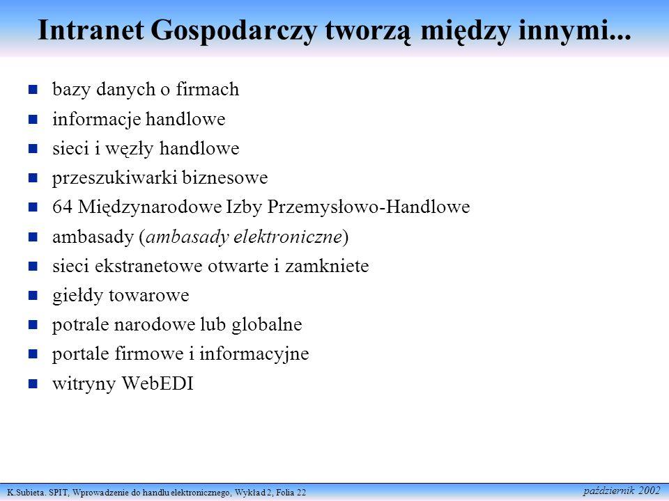 K.Subieta. SPIT, Wprowadzenie do handlu elektronicznego, Wykład 2, Folia 22 październik 2002 Intranet Gospodarczy tworzą między innymi... bazy danych