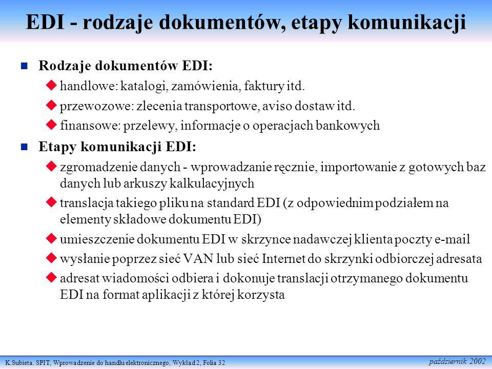 K.Subieta. SPIT, Wprowadzenie do handlu elektronicznego, Wykład 2, Folia 32 październik 2002 EDI - rodzaje dokumentów, etapy komunikacji Rodzaje dokum