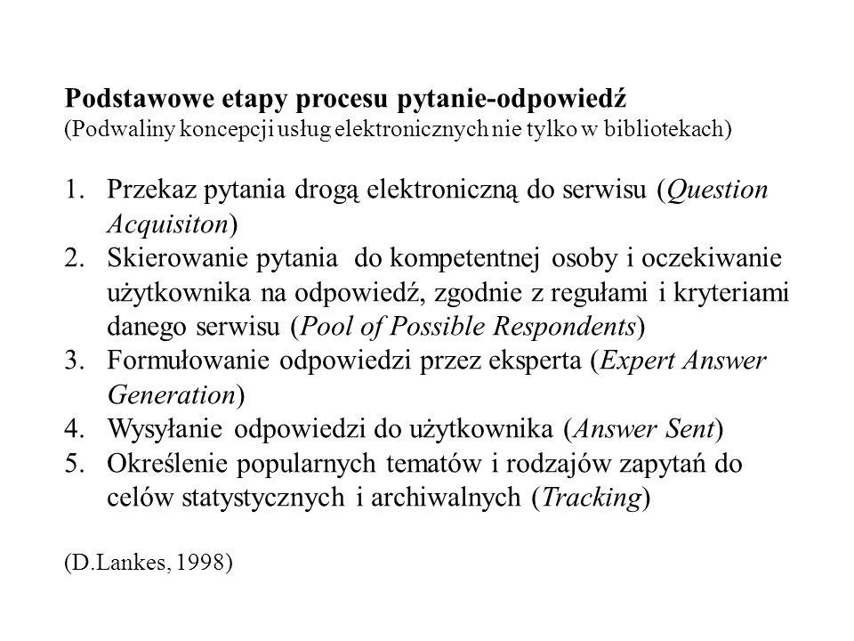 Podstawowe etapy procesu pytanie-odpowiedź (Podwaliny koncepcji usług elektronicznych nie tylko w bibliotekach) 1.Przekaz pytania drogą elektroniczną