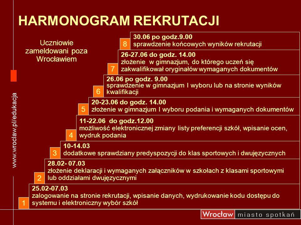 Uczniowie zameldowani poza Wrocławiem 11-22.06 do godz.12.00 możliwość elektronicznej zmiany listy preferencji szkół, wpisanie ocen, wydruk podania 28