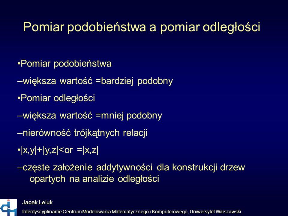 Jacek Leluk Interdyscyplinarne Centrum Modelowania Matematycznego i Komputerowego, Uniwersytet Warszawski Pomiar podobieństwa a pomiar odległości Pomi