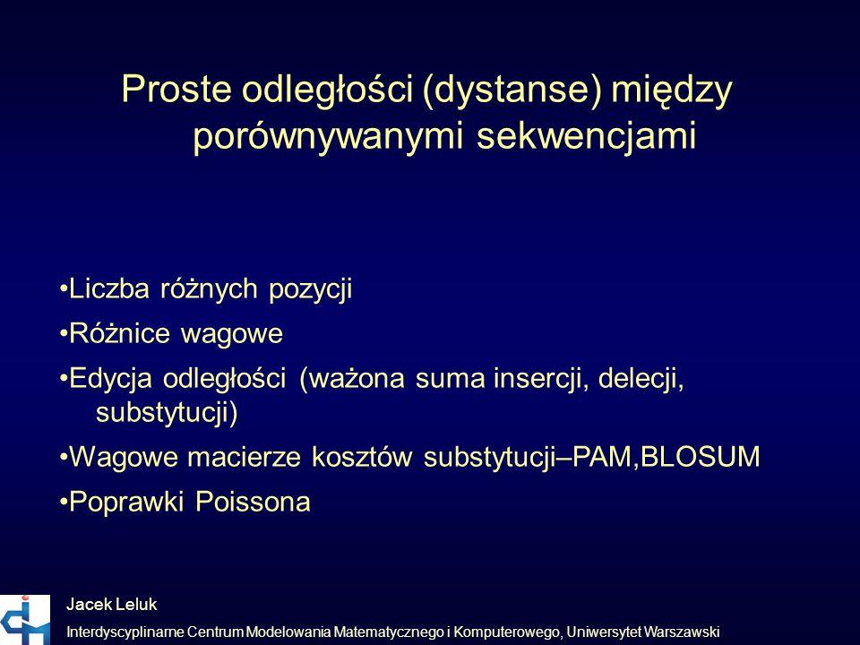 Jacek Leluk Interdyscyplinarne Centrum Modelowania Matematycznego i Komputerowego, Uniwersytet Warszawski Proste odległości (dystanse) między porównyw