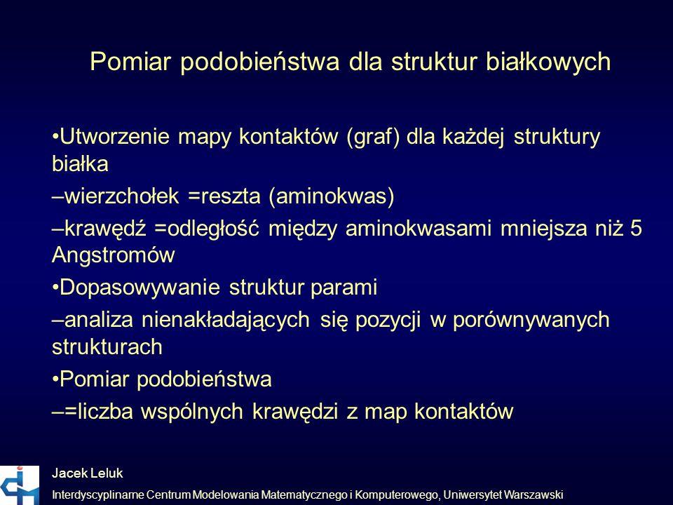 Jacek Leluk Interdyscyplinarne Centrum Modelowania Matematycznego i Komputerowego, Uniwersytet Warszawski Pomiar podobieństwa dla struktur białkowych