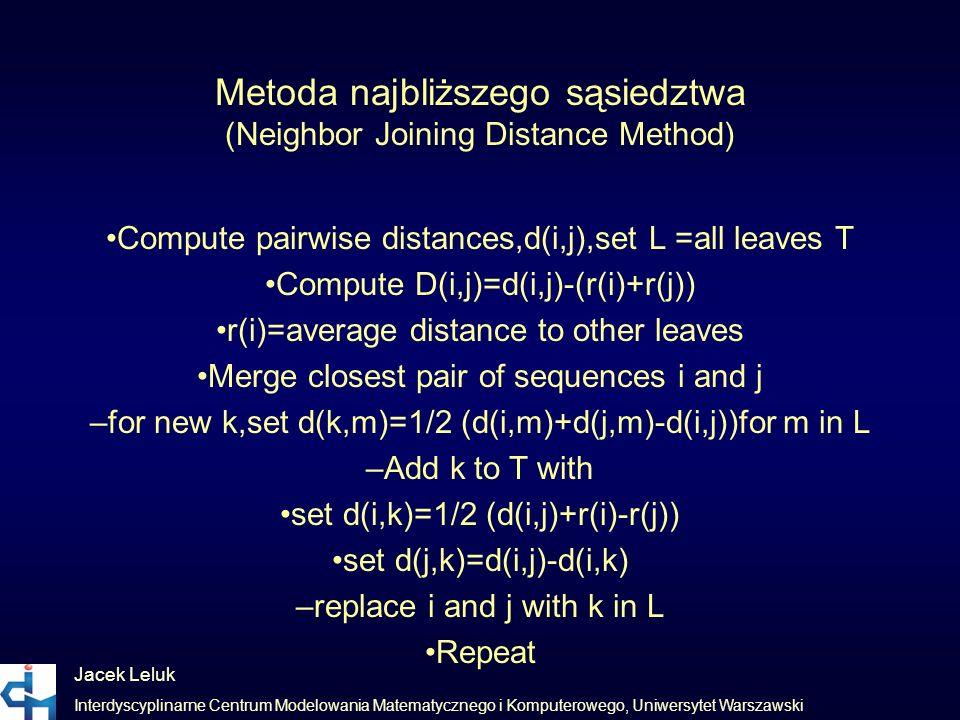 Jacek Leluk Interdyscyplinarne Centrum Modelowania Matematycznego i Komputerowego, Uniwersytet Warszawski Metoda najbliższego sąsiedztwa (Neighbor Joi