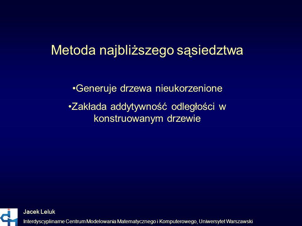 Jacek Leluk Interdyscyplinarne Centrum Modelowania Matematycznego i Komputerowego, Uniwersytet Warszawski Metoda najbliższego sąsiedztwa Generuje drze