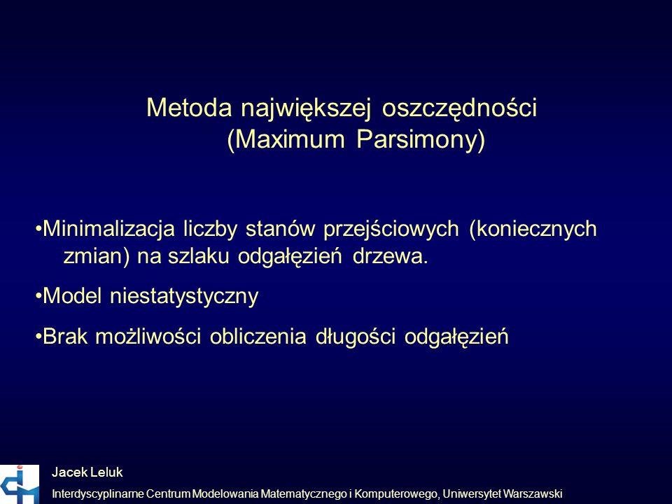 Jacek Leluk Interdyscyplinarne Centrum Modelowania Matematycznego i Komputerowego, Uniwersytet Warszawski Metoda największej oszczędności (Maximum Par