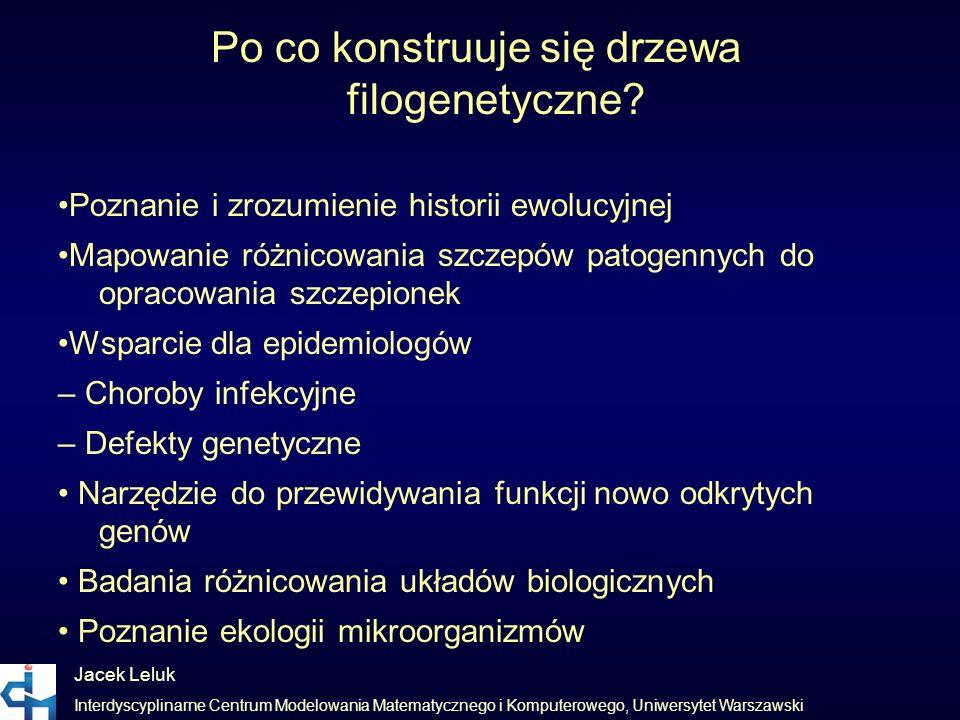 Jacek Leluk Interdyscyplinarne Centrum Modelowania Matematycznego i Komputerowego, Uniwersytet Warszawski Po co konstruuje się drzewa filogenetyczne?
