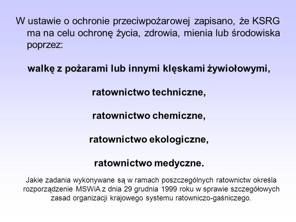 Literatura: Vademecum ochrony przeciwpożarowej w powiecie i gminie.