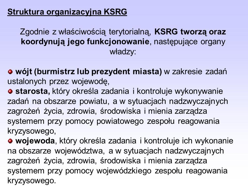 Struktura organizacyjna KSRG Zgodnie z właściwością terytorialną, KSRG tworzą oraz koordynują jego funkcjonowanie, następujące organy władzy: wójt (bu