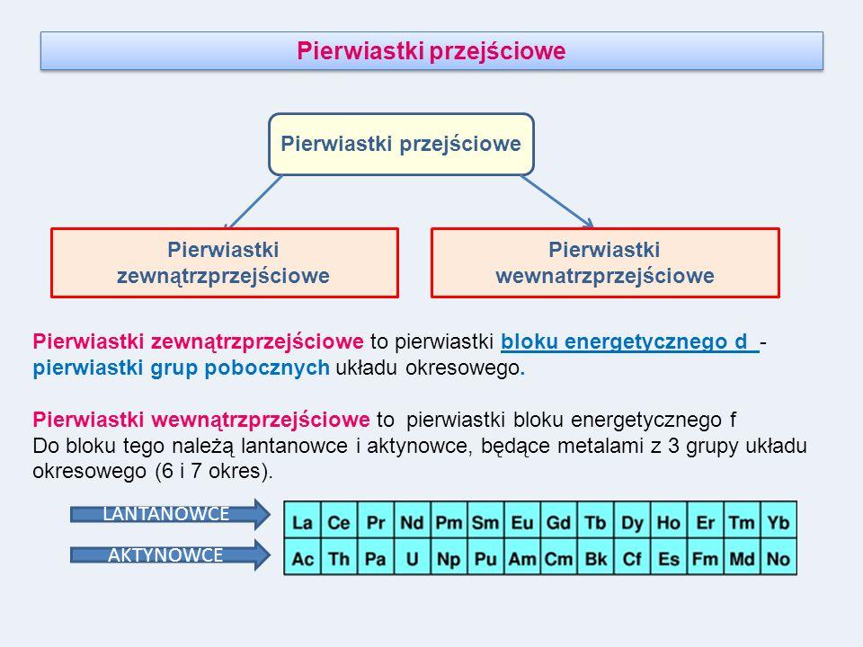 Pierwiastki przejściowe Pierwiastki zewnątrzprzejściowe Pierwiastki wewnatrzprzejściowe Pierwiastki zewnątrzprzejściowe to pierwiastki bloku energetyc