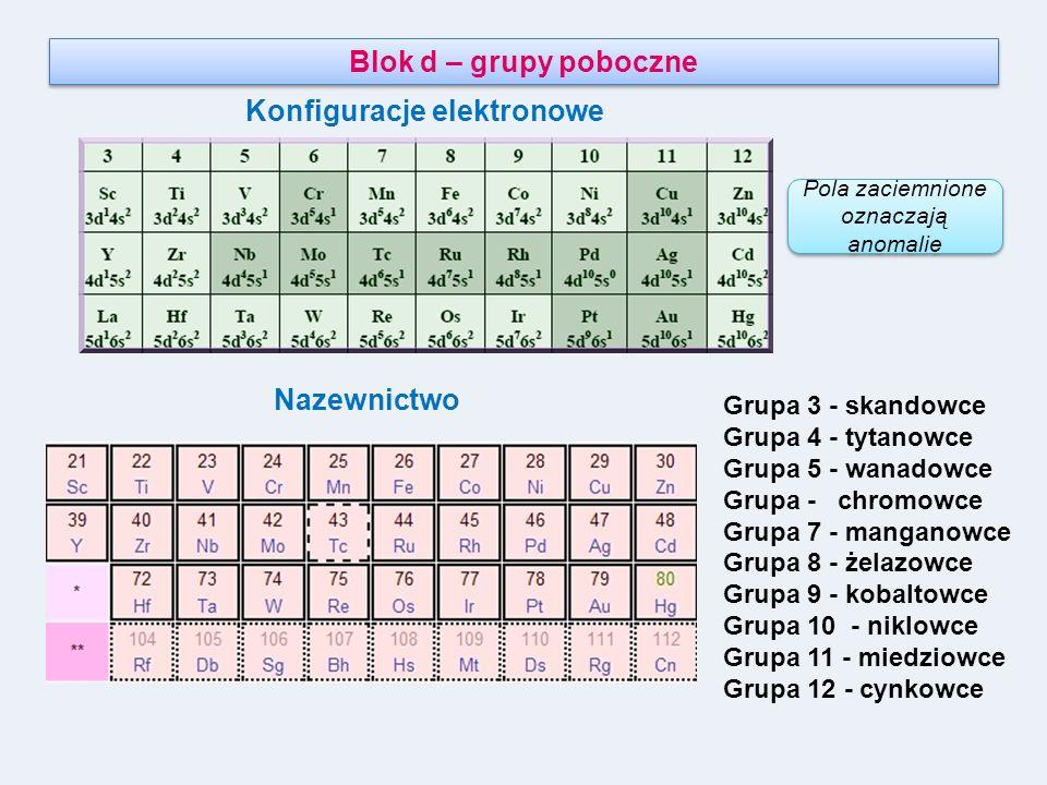 Konfiguracje elektronowe Blok d – grupy poboczne Pola zaciemnione oznaczają anomalie Grupa 3 - skandowce Grupa 4 - tytanowce Grupa 5 - wanadowce Grupa
