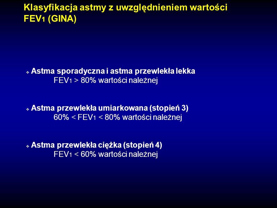 Astma sporadyczna i astma przewlekła lekka FEV 1 > 80% wartości należnej Astma przewlekła umiarkowana (stopień 3) 60% < FEV 1 < 80% wartości należnej